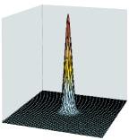 Láser YVO4 (método de bombeo final)